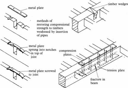 Joints used in repair
